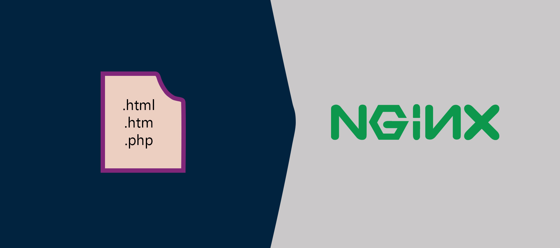 Hide or Remove php or html File Extension In Nginx